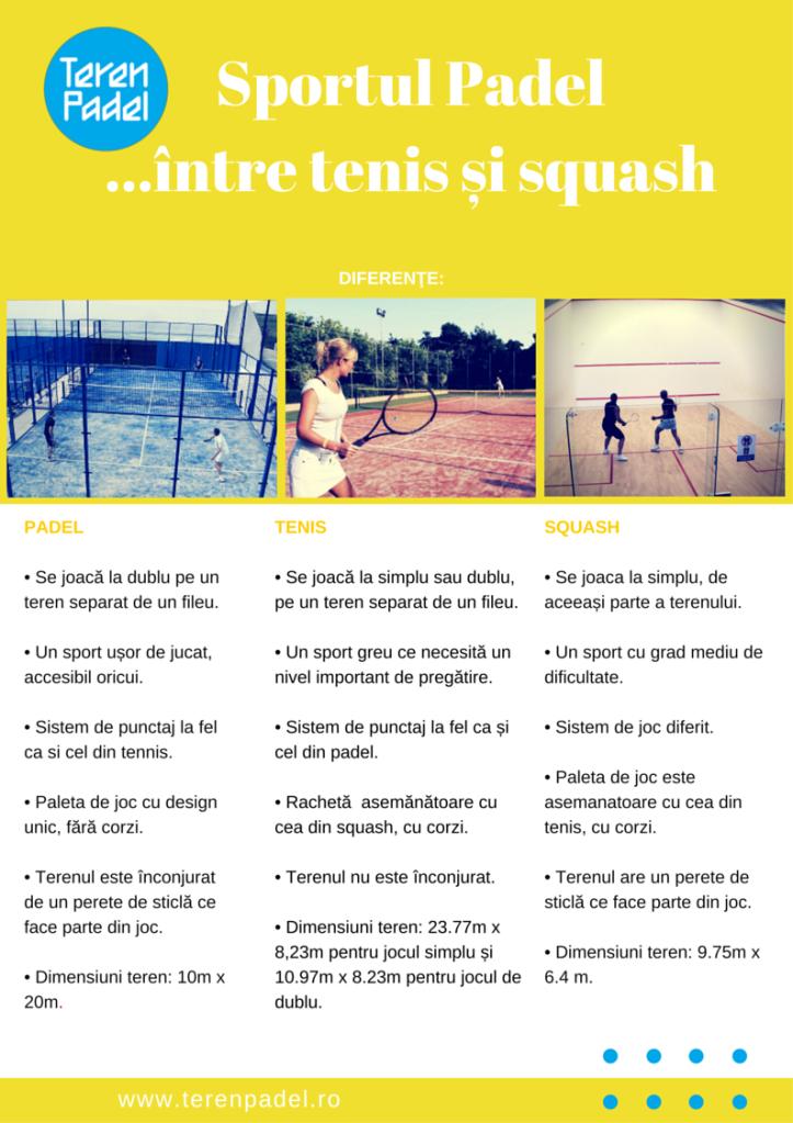 Padel.Tenis.Squash