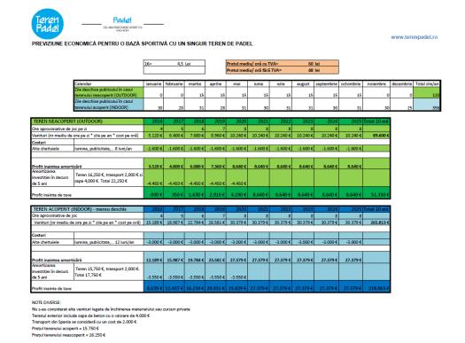 TerenPadel.previziune.economica.padel-oct.2015