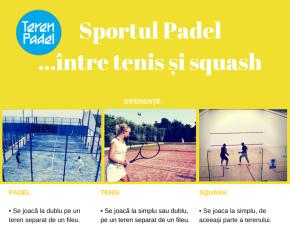 Sportul PADEL… iata diferentele între tenis șisquash