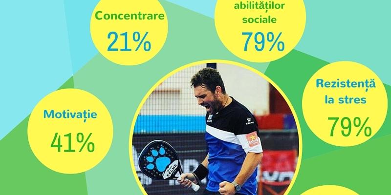 Padel - Beneficiile sportului